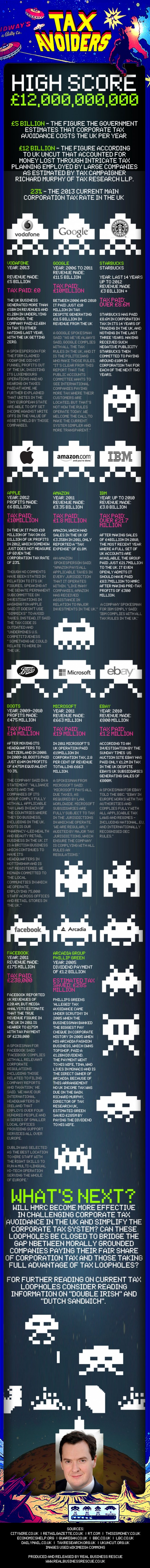 Tax evasion - space invaders infographic